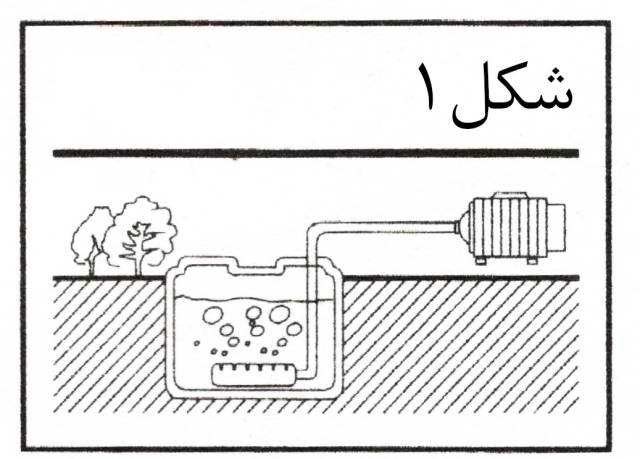 پمپ هوا دستگاه لیزر